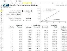Simple Interest Loan Amortization Schedule Simple Interest Amortization Schedule Excel Car Calculator