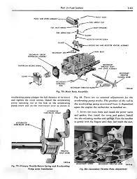 Autolite 4100 Cfm Chart Autolite 4100 Service Manual Fordsix Performance Tech Articles