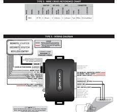 remote start help in compustar wiring diagram gooddy org prestige aps997 remote programming at Audiovox Alarm Remote Start Wiring
