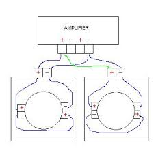 subwoofer amp wiring page  basically i just want to bridge my amplifier and have everything work out to be 4ohms to produce 400watts rms which is truly the right way