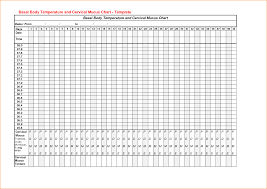 Basal Temp Chart Printable 16 Memorable Fever Chart Template