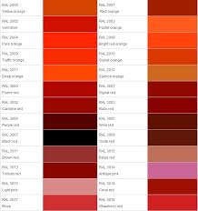 Ral Color Chart(Electronic Version) – Guangdong Daer Novel ...