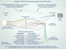 sony xplod deck wiring diagram wiring diagram for head unit wiring sony xplod deck wiring diagram medium size of wiring harness diagram stereo car wire diagrams sony