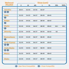 Protec Helmet Sizes Chart 2019