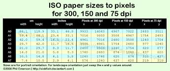 Metric Paper Size Chart Important Conversion Chart Iso Metric To Pixel Sizes At