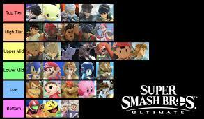 Super Smash Bros Ultimate Tier List By Mew2king Salem