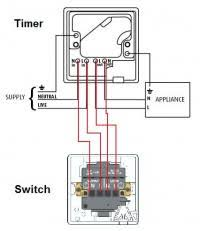wiring diagram for water heater timer wiring image wiring diagram water heater switch jodebal com on wiring diagram for water heater timer