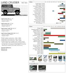 Subaru Colours Chart Fj40 Factory Color Chart By Year Products I Love Toyota