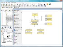 modeling process data flow diagrams   engineering and technology