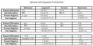 short form negative japanese 16 best japanese grammar images on pinterest japanese grammar