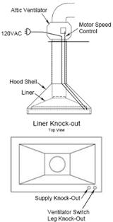 cooker hood motor wiring cooker image wiring diagram range hood switch wiring range image wiring diagram