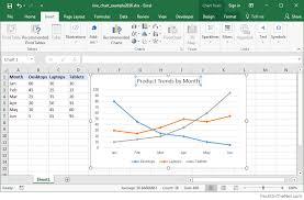 congratulations you have finished creating your first line chart in excel 2016
