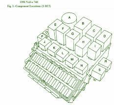 volvo xc90 fuse diagram volvo auto wiring diagram schematic 2004 volvo xc90 fuse box diagram 2004 auto wiring diagram schematic on volvo xc90 fuse diagram