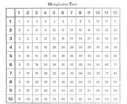 Multiplication Chart Up To 100 Math Tables 1 To 100 Left Shift Me