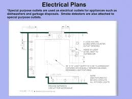 kitchen electrical code inch kitchen range inspirational kitchenbasic kitchen wiring code 9