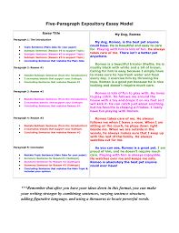 paragraph essay model