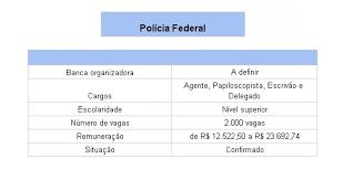 Com salários superiores a R$ 23,5 mil, concursos da PRF e PF são aguardados  para 2021 - País - Jornal NH