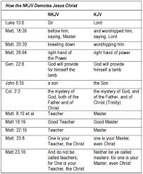 Kjv Vs Nkjv Comparison Chart Verse Comparison Av Publications