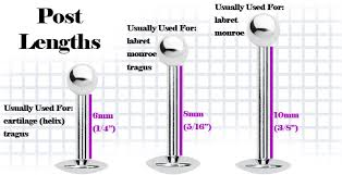 Lip Piercing Gauge Size Chart Quick Take Sizing For Body Jewelry Studs Bodycandy
