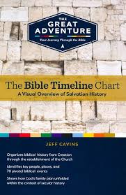 Bible Timeline Wall Chart Great Adventure Bible Timeline Chart