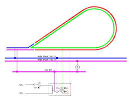 top 97 ideas about marklin trains models circuit rev loop power routed frog rails