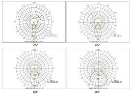 Flood Light Pattern Dualrays F5 Series 200w Ip66 Stadium Led Flood Light 140lpw