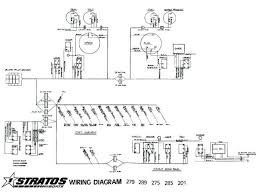 medium size of how to read wiring diagrams for cars alarm car audio boat trailer ing