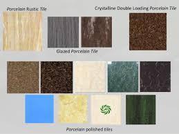 types of flooring. Simple Types 19 Inside Types Of Flooring L
