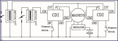 pin cdi box wiring diagram wiring diagram and hernes ac cdi wiring automotive diagrams