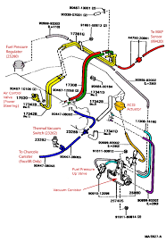 similiar 86 club car wiring diagram keywords 86 club car wiring diagram get image about wiring diagram