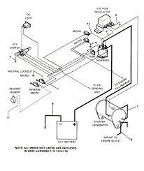 gas club car solenoid wiring diagram electrical drawing wiring 2000 club car ds gas wiring diagram car wiring harness pics of wiring diagram 2000 club car gas golf rh freerollguide net 1981 club car ds wiring diagram club car 36v wiring diagram