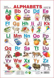 Buy Spectrum Educational Mini Wall Chart Set Of 8 Set 10