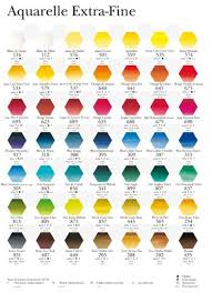 Sennelier Watercolour Printed Colour Chart In 2019