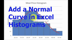 Excel Distribution Chart Excel Histograms How To Add A Normal Curve