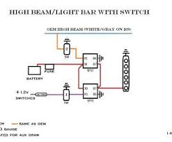 14 gauge wire light bar most led wiring diagram to wire light 14 gauge wire light bar fantastic led wiringm light harness to dual