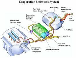 p0455 evaporative emission (evap) system large leak detected Ford Escape Evap System Diagram Ford Escape Evap System Diagram #71 2002 ford escape evap system diagram