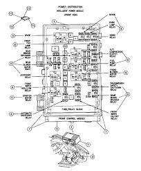 besides 2002 Dodge Caravan Fuse Box Diagram   image details in addition  together with OWNERS MANUAL FOR 2003 DODGE NEON  ALSO A FUSE PANEL DIAGRAM further 1996 dodge grand caravan fuse box under hood diagram   Fixya furthermore SOLVED  Where is the fuse panel located    2001 2007 Dodge Caravan moreover  furthermore 2007 dodge grand caravan wiring diagrams besides 2002 Dodge Caravan Wiring Diagram   Wiring Diagram And Hernes likewise  also 2003 dodge grand radio fuse box location   Fixya. on 2002 dodge caravan fuse diagram