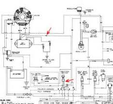 polaris sportsman ho wiring diagram images 2004 polaris 500 ho wiring diagram car fuse box and