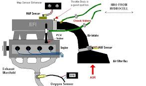 installation of hho Efie Wiring Diagram Efie Wiring Diagram #34 efi wiring diagram