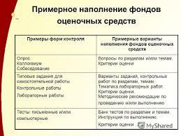Презентация на тему Разработка комплектов контрольно оценочных  3 Примерное наполнение фондов оценочных средств