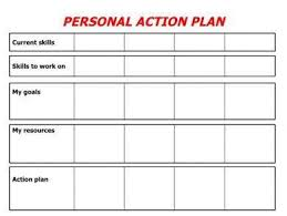 29+ Work Action Plan Examples - Pdf