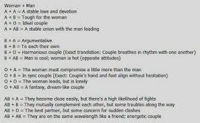 Random Cool Stuff Blood Type Compatibility Is Relationship