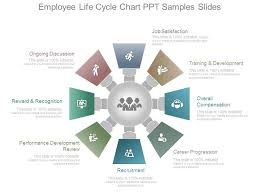 Life Chart Template Employee Life Cycle Chart Ppt Samples Slides Powerpoint