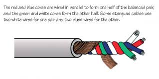 q what s special about star quad cable the red and blue cores are wired in parallel to form one half of the balanced