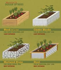 best wood for raised garden beds. Best Material For Raised Vegetable Beds Building Ideas Rais On How To Build Cheap Wood Garden E