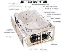 pearl bathtub replacement parts. pearl bathtub replacement parts. jets for thevote parts