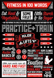 Crossfit Fitness In 100 Words Workout Posters Crossfit