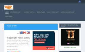 Musicchartfeeds Com Website Itunes Charts