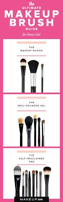 types of eye makeup brushes. makeup brush guide types of eye brushes