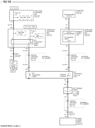 2002 honda civic ac wiring diagram wiring diagram i have 02 honda civic the a c compressor does not come on thefull